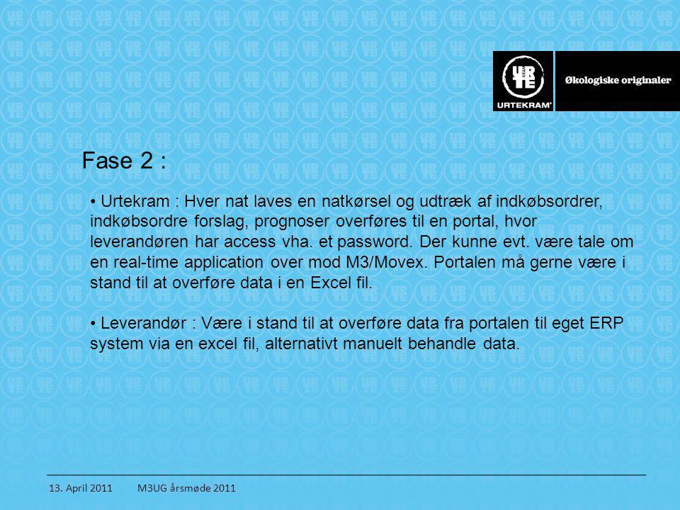 13. April 2011 M3UG årsmøde 2011 Fase 2 : • Urtekram : Hver nat laves en natkørsel og udtræk af indkøbsordrer, indkøbsordre forslag, prognoser overfør