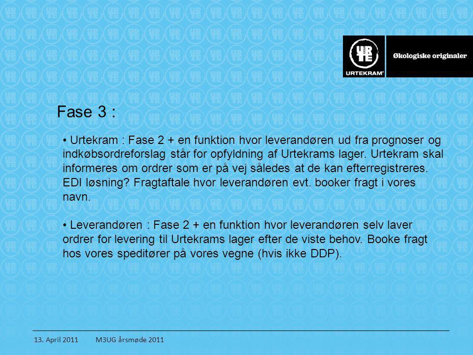 13. April 2011 M3UG årsmøde 2011 Fase 3 : • Urtekram : Fase 2 + en funktion hvor leverandøren ud fra prognoser og indkøbsordreforslag står for opfyldn