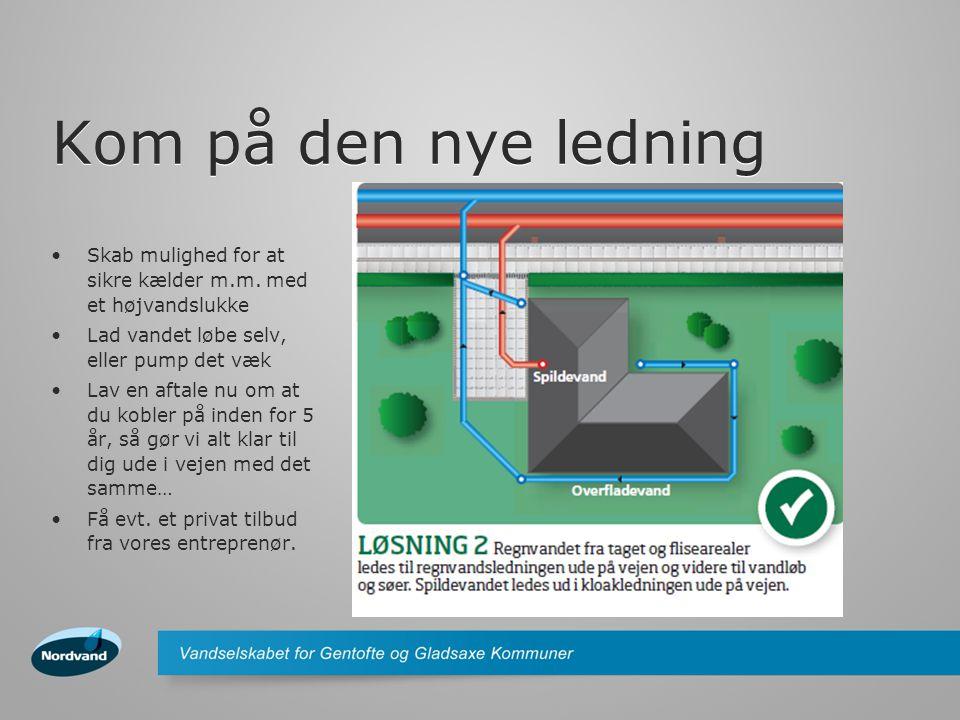 Kom på den nye ledning •Skab mulighed for at sikre kælder m.m. med et højvandslukke •Lad vandet løbe selv, eller pump det væk •Lav en aftale nu om at