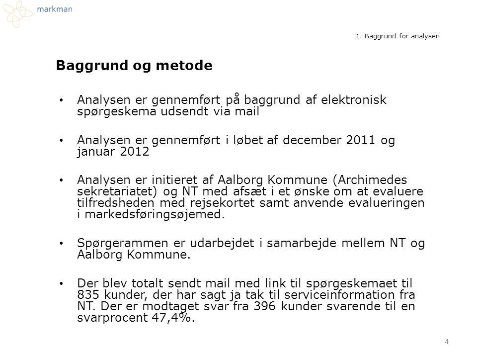 25 Hjemmesiden www.rejsekort.dk udskiller sig mest med 68 % tilfredse og meget tilfredse, men dette skyldes sikkert, at der næsten ikke er nogen, der svarer ved ikke.