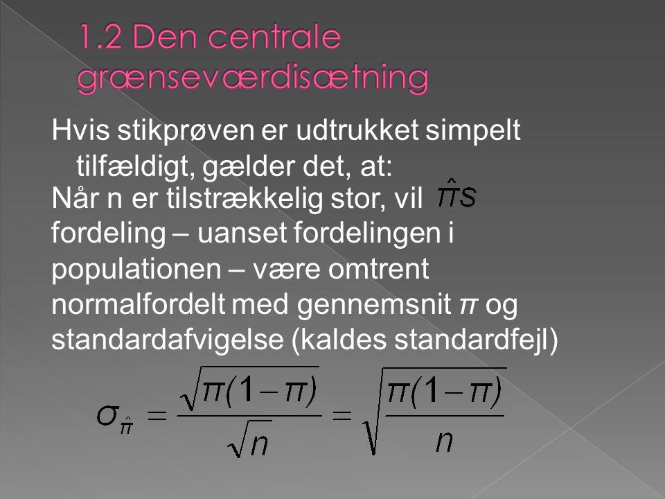 Når n er tilstrækkelig stor, vil fordeling – uanset fordelingen i populationen – være omtrent normalfordelt med gennemsnit π og standardafvigelse (kal