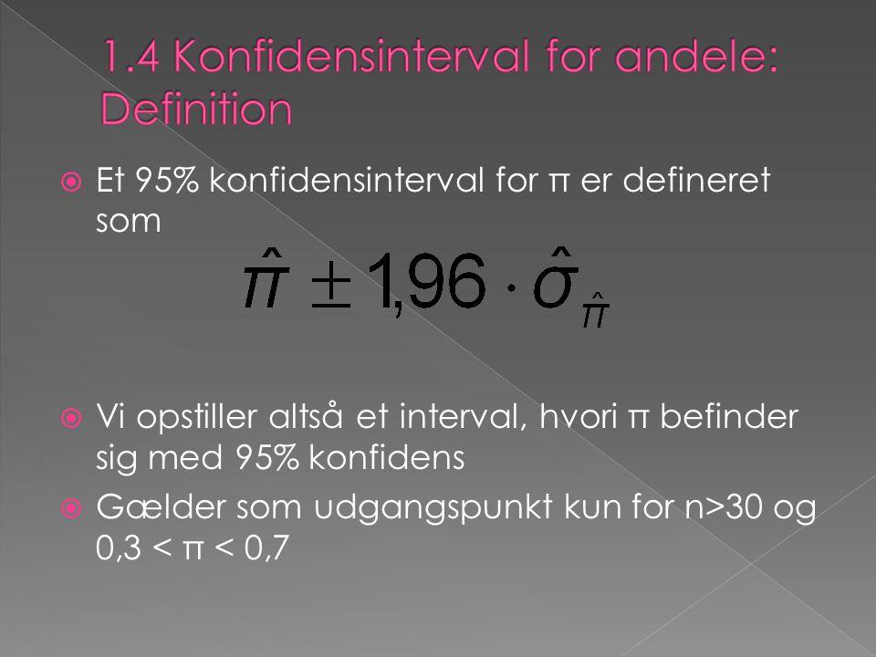  Et 95% konfidensinterval for π er defineret som  Vi opstiller altså et interval, hvori π befinder sig med 95% konfidens  Gælder som udgangspunkt k