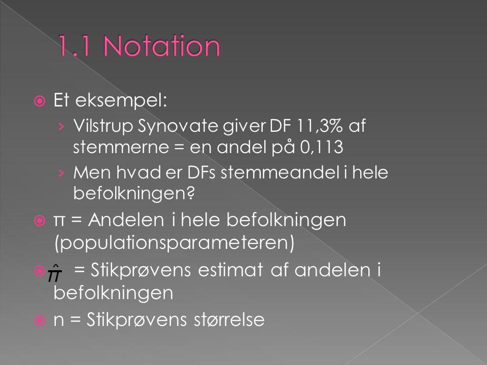  Et eksempel: › Vilstrup Synovate giver DF 11,3% af stemmerne = en andel på 0,113 › Men hvad er DFs stemmeandel i hele befolkningen?  π = Andelen i