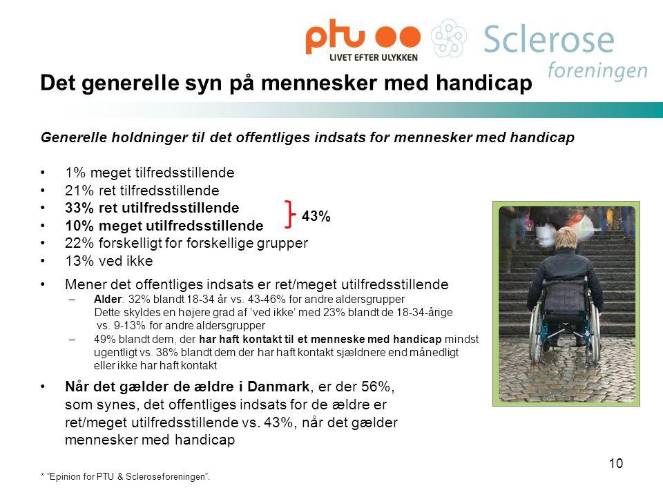 Det generelle syn på mennesker med handicap Generelle holdninger til det offentliges indsats for mennesker med handicap •1% meget tilfredsstillende •2