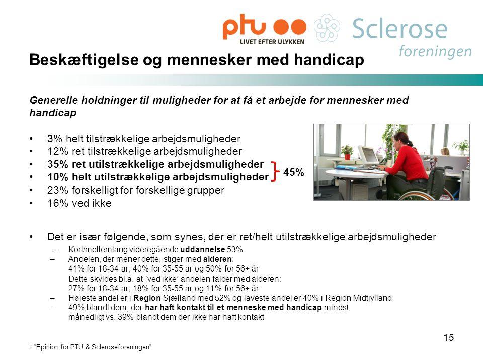 Beskæftigelse og mennesker med handicap Generelle holdninger til muligheder for at få et arbejde for mennesker med handicap •3% helt tilstrækkelige ar