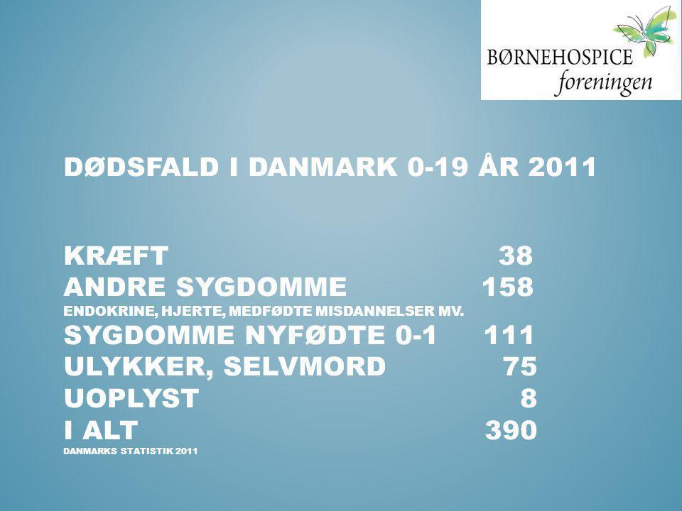 DØDSFALD I DANMARK 0-19 ÅR 2011 KRÆFT 38 ANDRE SYGDOMME 158 ENDOKRINE, HJERTE, MEDFØDTE MISDANNELSER MV. SYGDOMME NYFØDTE 0-1 111 ULYKKER, SELVMORD 75