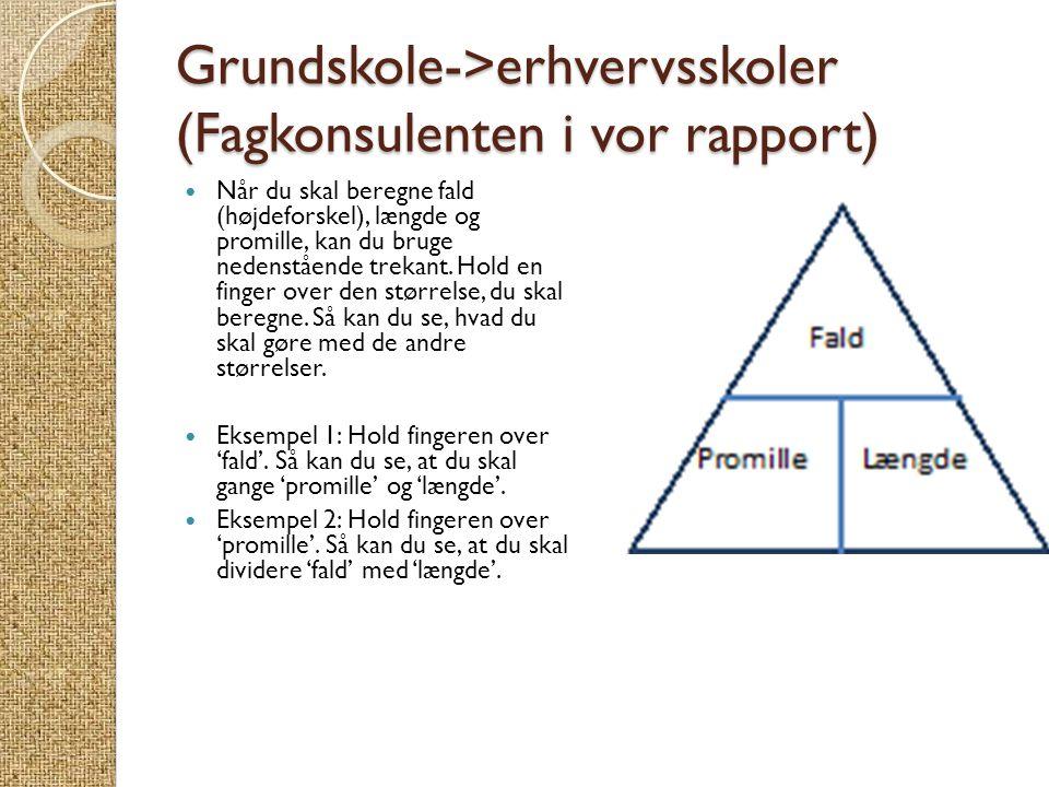 Grundskole->erhvervsskoler (Fagkonsulenten i vor rapport)  Når du skal beregne fald (højdeforskel), længde og promille, kan du bruge nedenstående tre