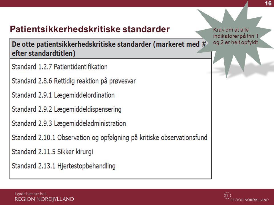 16 Patientsikkerhedskritiske standarder Krav om at alle indikatorer på trin 1 og 2 er helt opfyldt