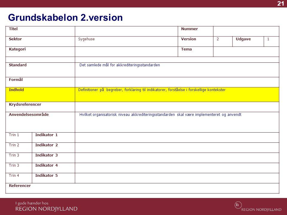 21 Grundskabelon 2.version Titel Nummer SektorSygehuseVersion2Udgave1 Kategori Tema Standard Det samlede mål for akkrediteringsstandarden Formål Indho