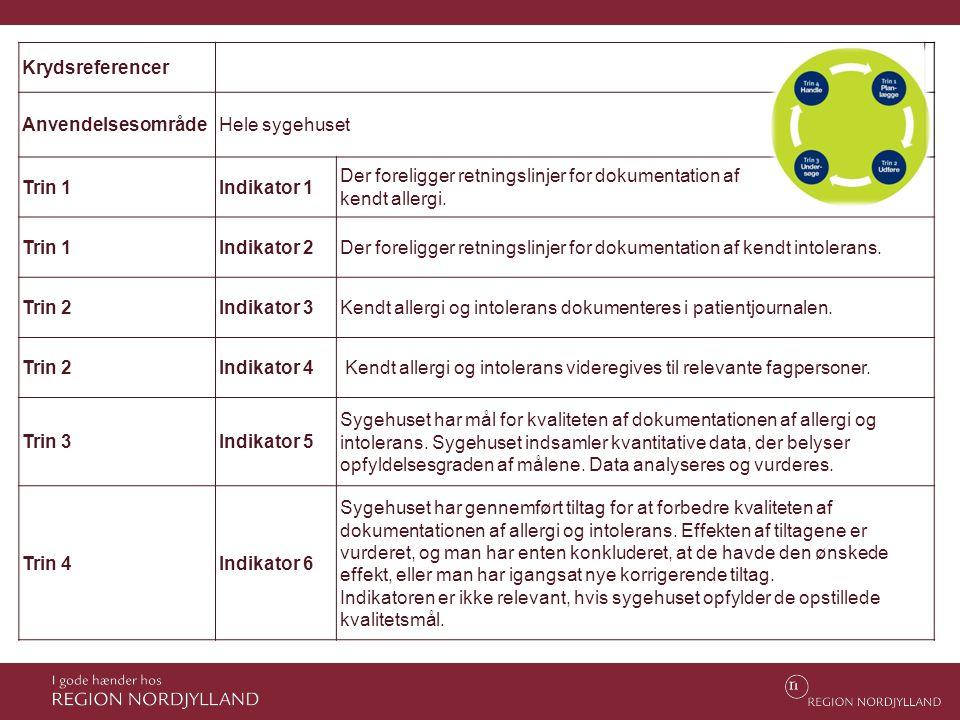 Krydsreferencer AnvendelsesområdeHele sygehuset Trin 1Indikator 1 Der foreligger retningslinjer for dokumentation af kendt allergi. Trin 1Indikator 2D