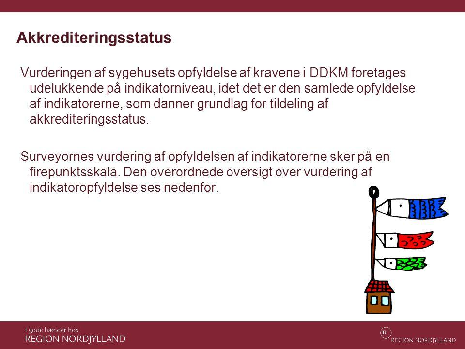 Akkrediteringsstatus Vurderingen af sygehusets opfyldelse af kravene i DDKM foretages udelukkende på indikatorniveau, idet det er den samlede opfyldel
