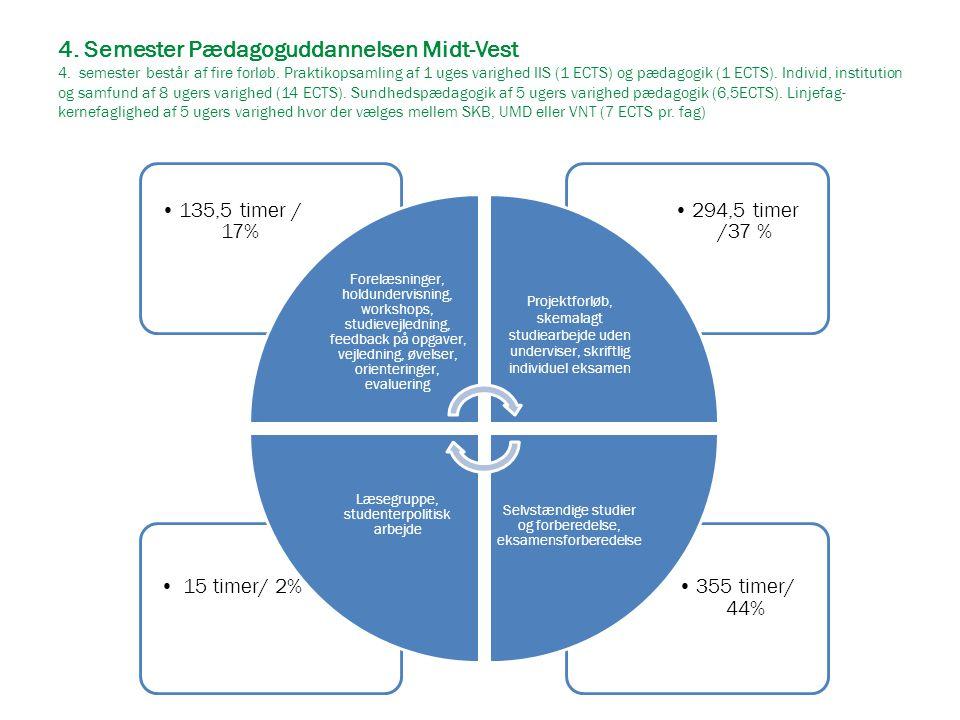 4. Semester Pædagoguddannelsen Midt-Vest 4. semester består af fire forløb. Praktikopsamling af 1 uges varighed IIS (1 ECTS) og pædagogik (1 ECTS). In