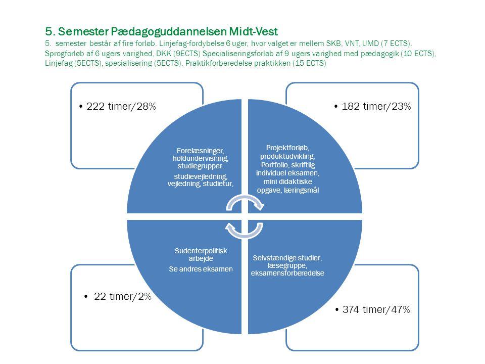 5. Semester Pædagoguddannelsen Midt-Vest 5. semester består af fire forløb. Linjefag-fordybelse 6 uger, hvor valget er mellem SKB, VNT, UMD (7 ECTS).