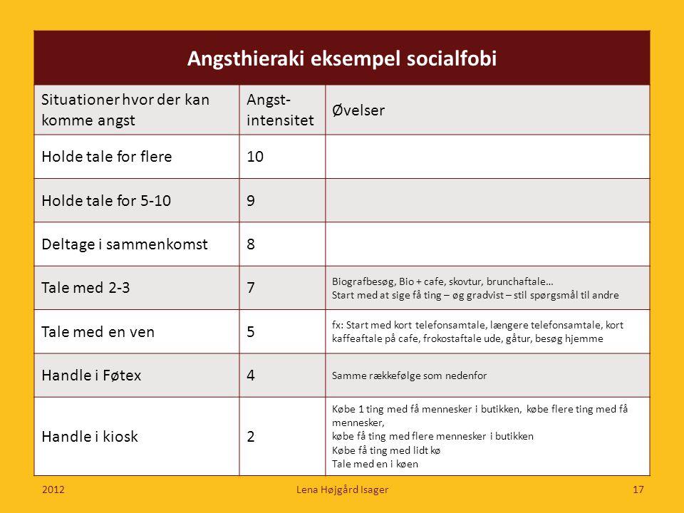 Angsthieraki eksempel socialfobi Situationer hvor der kan komme angst Angst- intensitet Øvelser Holde tale for flere10 Holde tale for 5-109 Deltage i