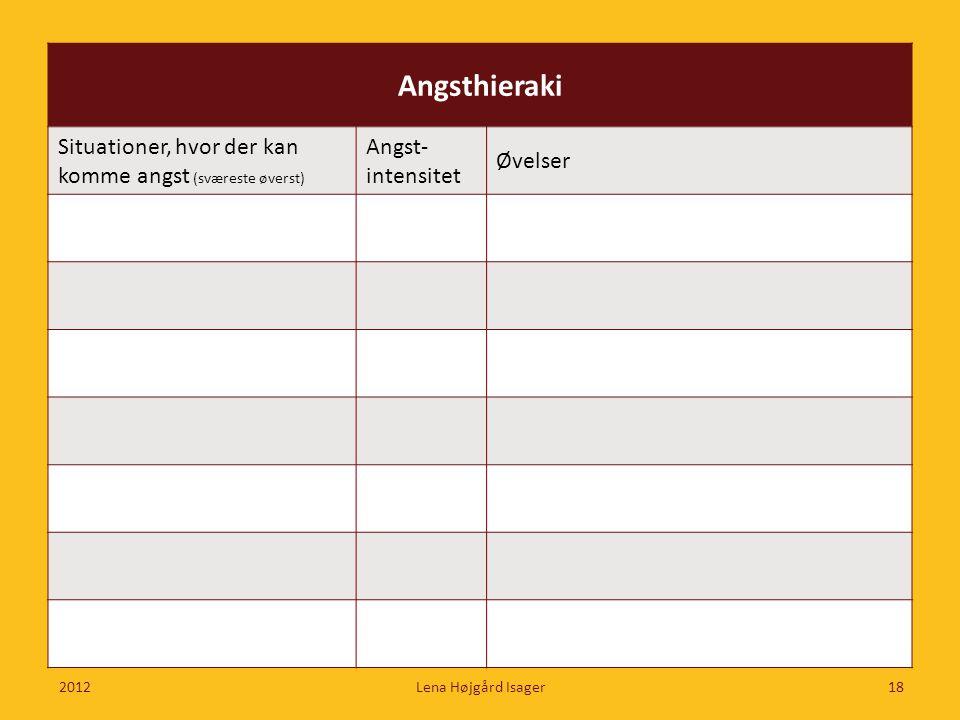 Angsthieraki Situationer, hvor der kan komme angst (sværeste øverst) Angst- intensitet Øvelser 2012Lena Højgård Isager18