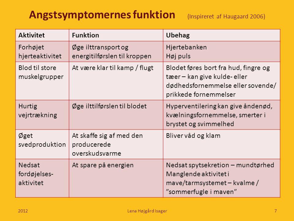 Angstsymptomernes funktion (Inspireret af Haugaard 2006) AktivitetFunktionUbehag Forhøjet hjerteaktivitet Øge ilttransport og energitilførslen til kro
