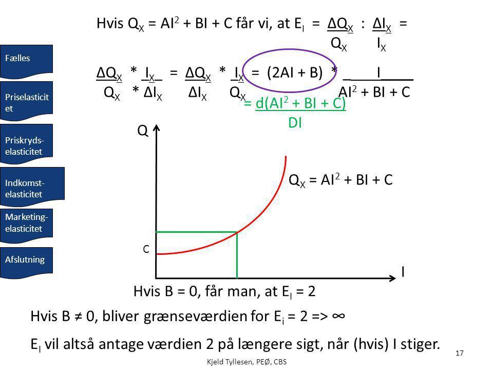 Kjeld Tyllesen, PEØ, CBS 17 Hvis Q X = AI 2 + BI + C får vi, at E I = ΔQ X : ΔI X = Q X I X ΔQ X * I X = ΔQ X * I X = (2AI + B) * _ I____ Q X * ΔI X ΔI X Q X AI 2 + BI + C I Q Q X = AI 2 + BI + C Hvis B = 0, får man, at E I = 2 Hvis B ≠ 0, bliver grænseværdien for E i = 2 => ∞ E I vil altså antage værdien 2 på længere sigt, når (hvis) I stiger.