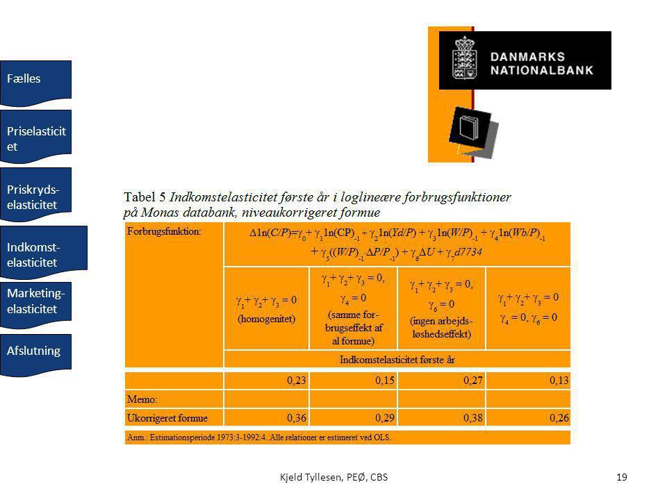 Kjeld Tyllesen, PEØ, CBS19 Indkomst- elasticitet Fælles Priskryds- elasticitet Priselasticit et Afslutning Marketing- elasticitet