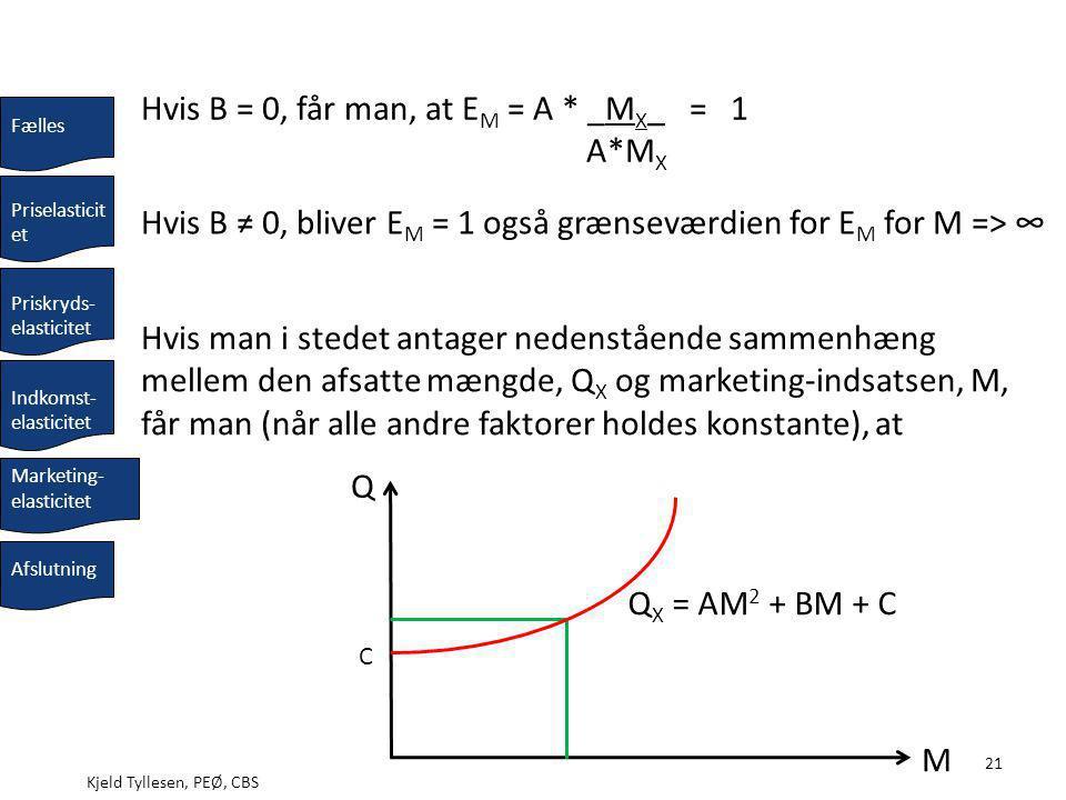 Kjeld Tyllesen, PEØ, CBS 21 Hvis B = 0, får man, at E M = A * _M X _ = 1 A*M X Hvis B ≠ 0, bliver E M = 1 også grænseværdien for E M for M => ∞ Priskryds- elasticitet Priselasticit et Fælles Indkomst- elasticitet Afslutning Marketing- elasticitet Hvis man i stedet antager nedenstående sammenhæng mellem den afsatte mængde, Q X og marketing-indsatsen, M, får man (når alle andre faktorer holdes konstante), at M Q Q X = AM 2 + BM + C C
