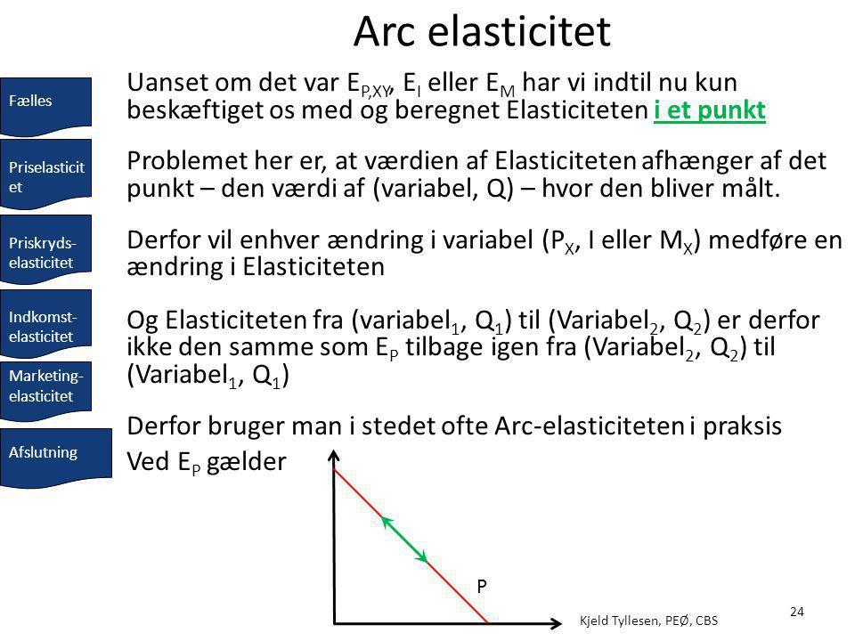 Kjeld Tyllesen, PEØ, CBS 24 Arc elasticitet Uanset om det var E P,XY, E I eller E M har vi indtil nu kun beskæftiget os med og beregnet Elasticiteten i et punkt Problemet her er, at værdien af Elasticiteten afhænger af det punkt – den værdi af (variabel, Q) – hvor den bliver målt.
