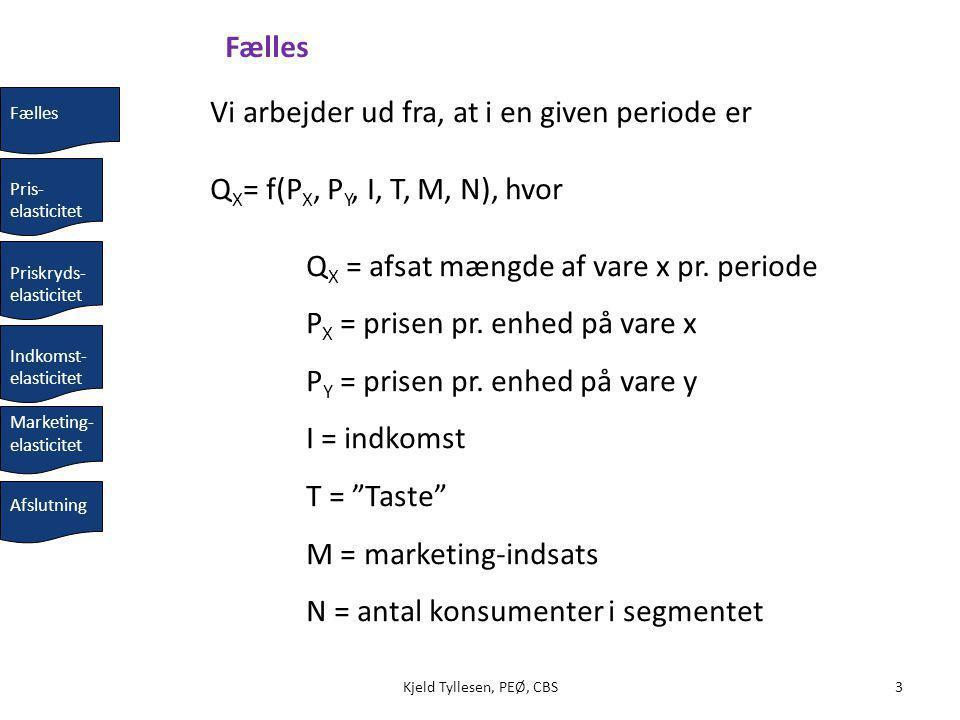 Vi arbejder ud fra, at i en given periode er Q X = f(P X, P Y, I, T, M, N), hvor Q X = afsat mængde af vare x pr.