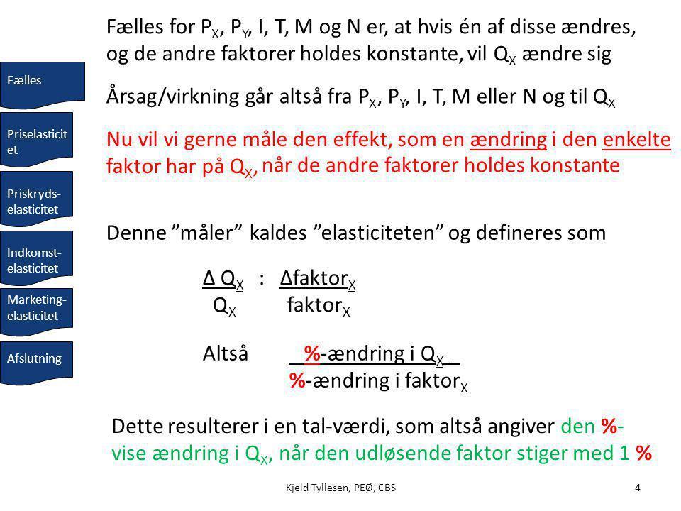 Fælles for P X, P Y, I, T, M og N er, at hvis én af disse ændres, og de andre faktorer holdes konstante, vil Q X ændre sig Årsag/virkning går altså fra P X, P Y, I, T, M eller N og til Q X Nu vil vi gerne måle den effekt, som en ændring i den enkelte faktor har på Q X, når de andre faktorer holdes konstante Kjeld Tyllesen, PEØ, CBS Afslutning Marketing- elasticitet Indkomst- elasticitet Priskryds- elasticitet Priselasticit et Fælles 4 Denne måler kaldes elasticiteten og defineres som Δ Q X : Δfaktor X Q X faktor X Altså %-ændring i Q X _ %-ændring i faktor X Dette resulterer i en tal-værdi, som altså angiver den %- vise ændring i Q X, når den udløsende faktor stiger med 1 %
