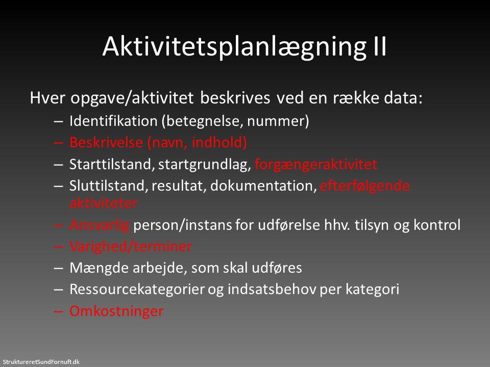 StruktureretSundFornuft.dk Aktivitetsplanlægning II Hver opgave/aktivitet beskrives ved en række data: – Identifikation (betegnelse, nummer) – Beskriv