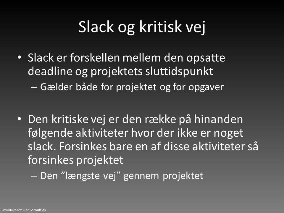 StruktureretSundFornuft.dk Slack og kritisk vej • Slack er forskellen mellem den opsatte deadline og projektets sluttidspunkt – Gælder både for projek
