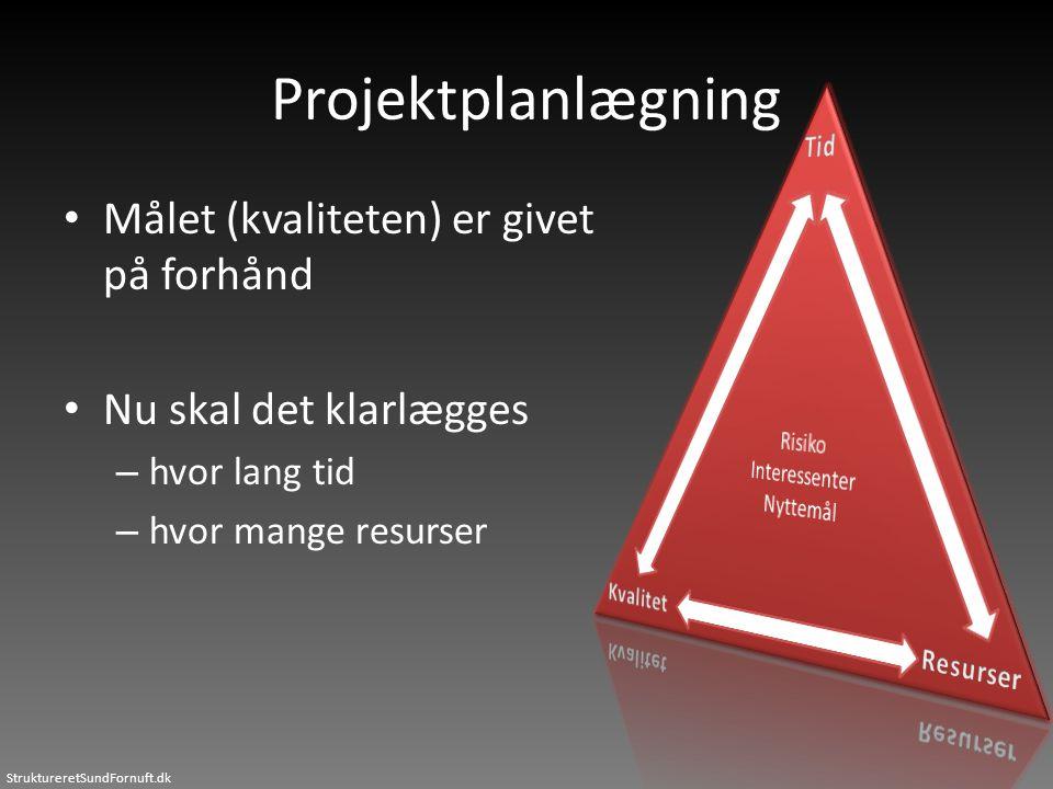StruktureretSundFornuft.dk Projektplanlægning • Målet (kvaliteten) er givet på forhånd • Nu skal det klarlægges – hvor lang tid – hvor mange resurser