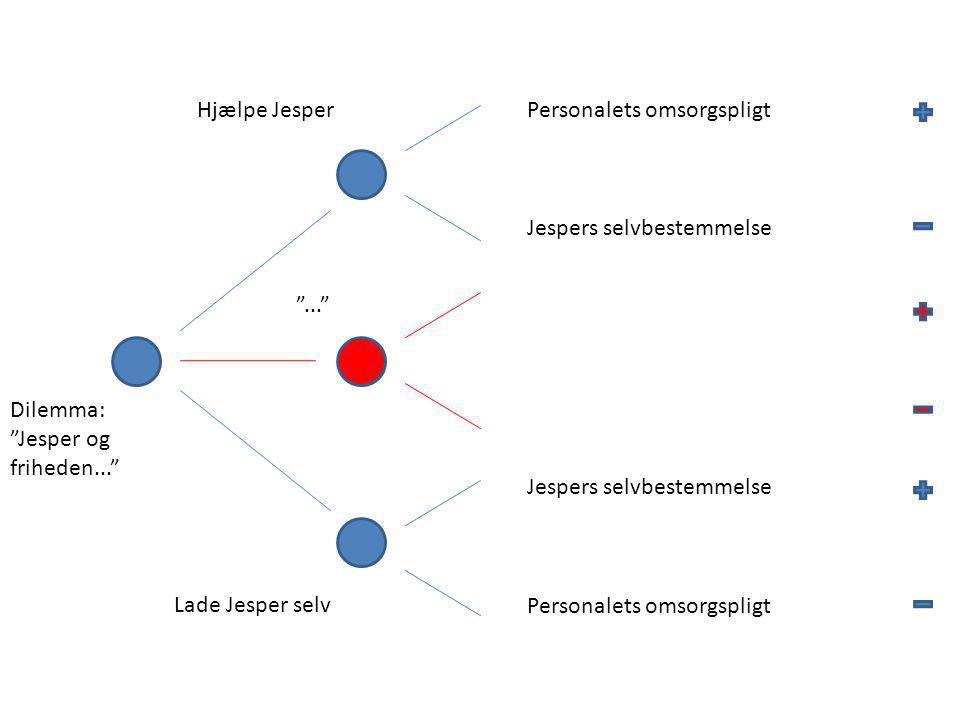 Dilemmaets komplementaritet Subjekt og objekt I kvantemekanikken er der ved enhver registrering tale om en principielt ukontrollerbar vekselvirkning mellem måleapparaturet og det atomare objekt.