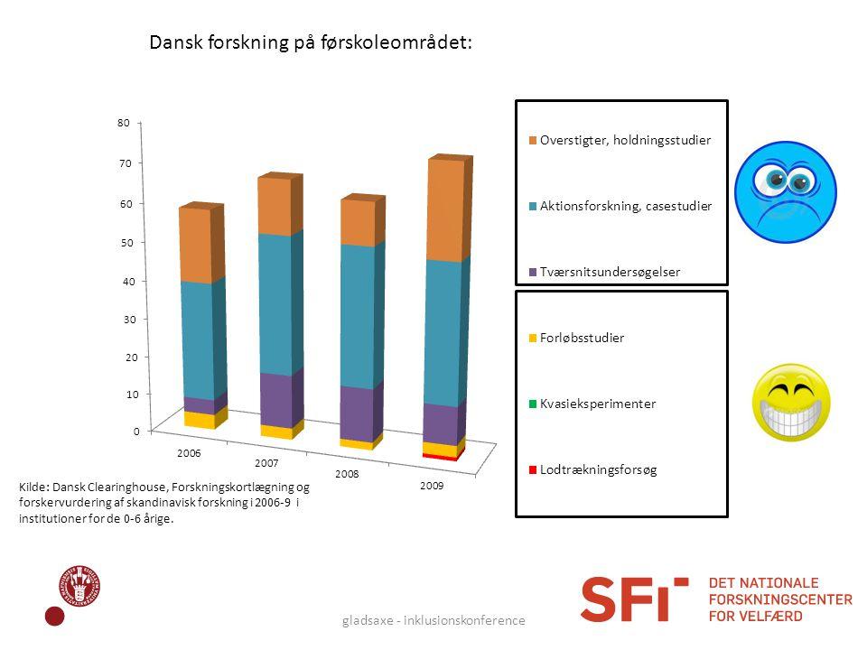 Kilde: Dansk Clearinghouse, Forskningskortlægning og forskervurdering af skandinavisk forskning i 2006-9 i institutioner for de 0-6 årige. Dansk forsk