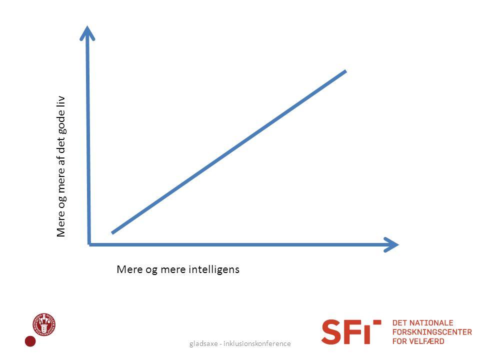 Mere og mere intelligens Mere og mere af det gode liv gladsaxe - inklusionskonference