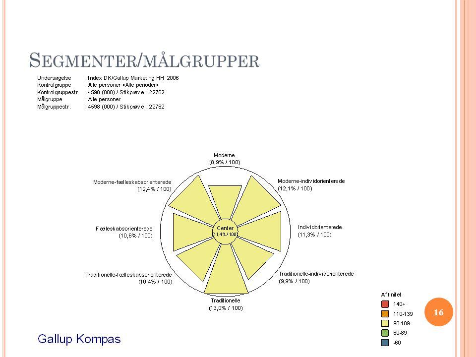 16 S EGMENTER / MÅLGRUPPER