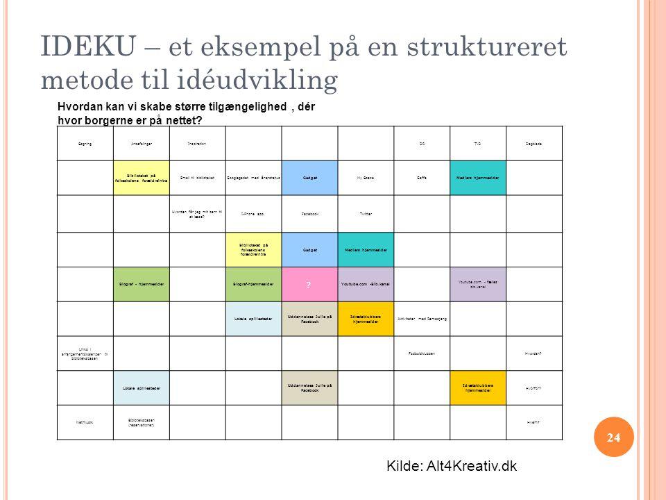 24 IDEKU – et eksempel på en struktureret metode til idéudvikling Hvordan kan vi skabe større tilgængelighed, dér hvor borgerne er på nettet? SøgningA