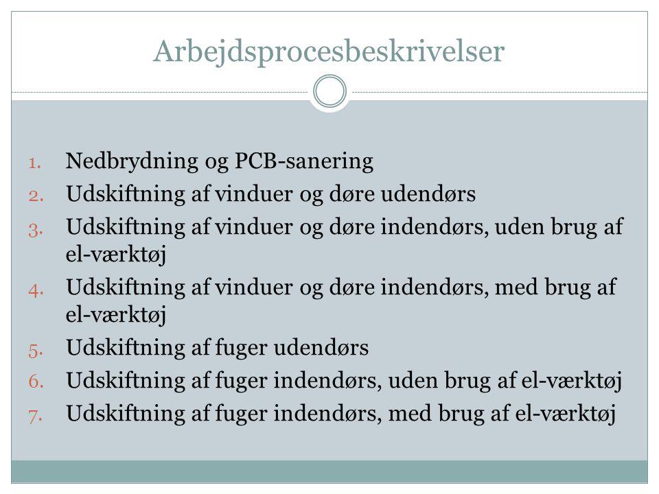 Arbejdsprocesbeskrivelser 1. Nedbrydning og PCB-sanering 2. Udskiftning af vinduer og døre udendørs 3. Udskiftning af vinduer og døre indendørs, uden