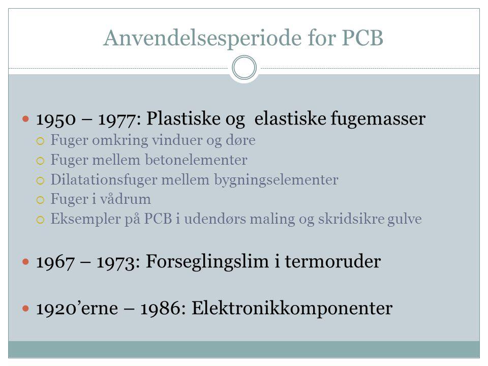 Anvendelsesperiode for PCB  1950 – 1977: Plastiske og elastiske fugemasser  Fuger omkring vinduer og døre  Fuger mellem betonelementer  Dilatation
