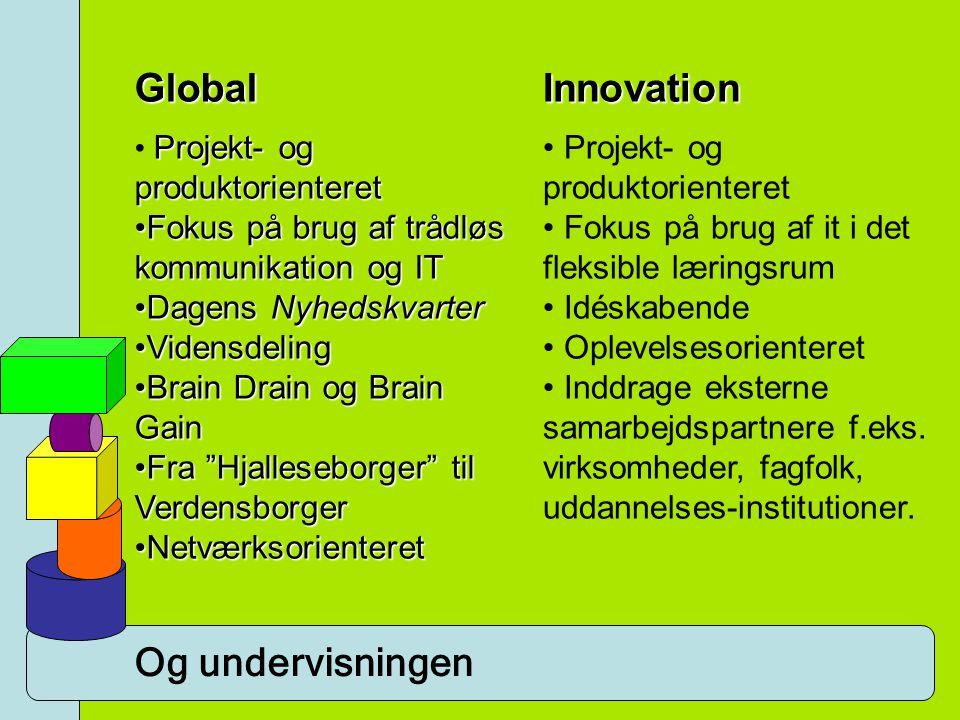Og undervisningen Global Projekt- og produktorienteret • Projekt- og produktorienteret •Fokus på brug af trådløs kommunikation og IT •Dagens Nyhedskvarter •Vidensdeling •Brain Drain og Brain Gain •Fra Hjalleseborger til Verdensborger •Netværksorienteret Innovation • Projekt- og produktorienteret • Fokus på brug af it i det fleksible læringsrum • Idéskabende • Oplevelsesorienteret • Inddrage eksterne samarbejdspartnere f.eks.