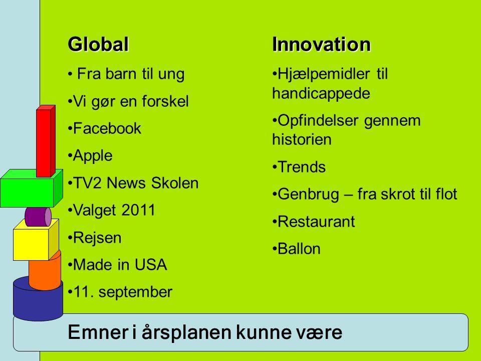 Emner i årsplanen kunne være Global • Fra barn til ung •Vi gør en forskel •Facebook •Apple •TV2 News Skolen •Valget 2011 •Rejsen •Made in USA •11.