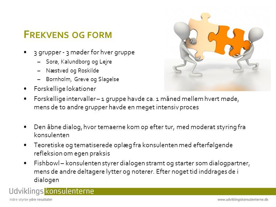 F REKVENS OG FORM •3 grupper - 3 møder for hver gruppe –Sorø, Kalundborg og Lejre –Næstved og Roskilde –Bornholm, Greve og Slagelse •Forskellige lokationer •Forskellige intervaller – 1 gruppe havde ca.