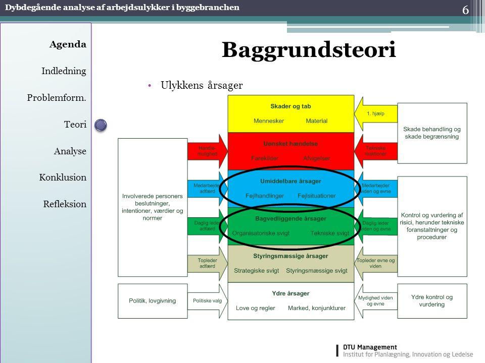 •Ulykkens årsager Baggrundsteori 6 Dybdegående analyse af arbejdsulykker i byggebranchen Agenda Indledning Problemform. Teori Analyse Konklusion Refle