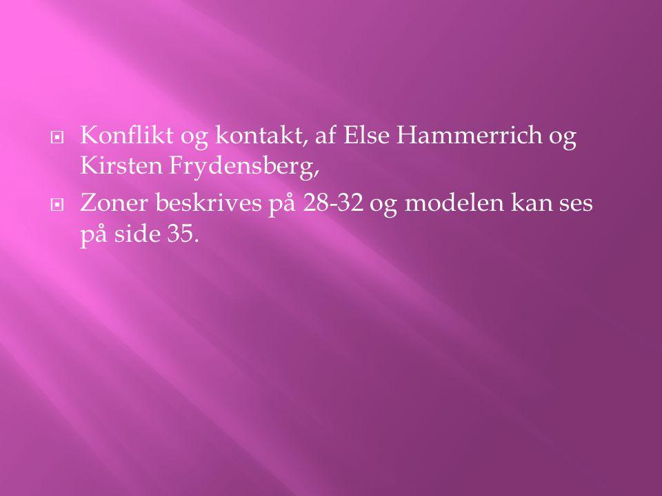  Konflikt og kontakt, af Else Hammerrich og Kirsten Frydensberg,  Zoner beskrives på 28-32 og modelen kan ses på side 35.