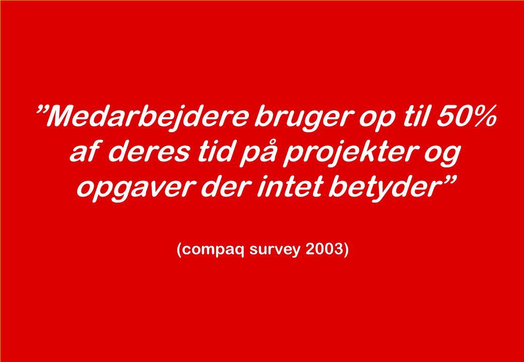 Medarbejdere bruger op til 50% af deres tid på projekter og opgaver der intet betyder (compaq survey 2003)