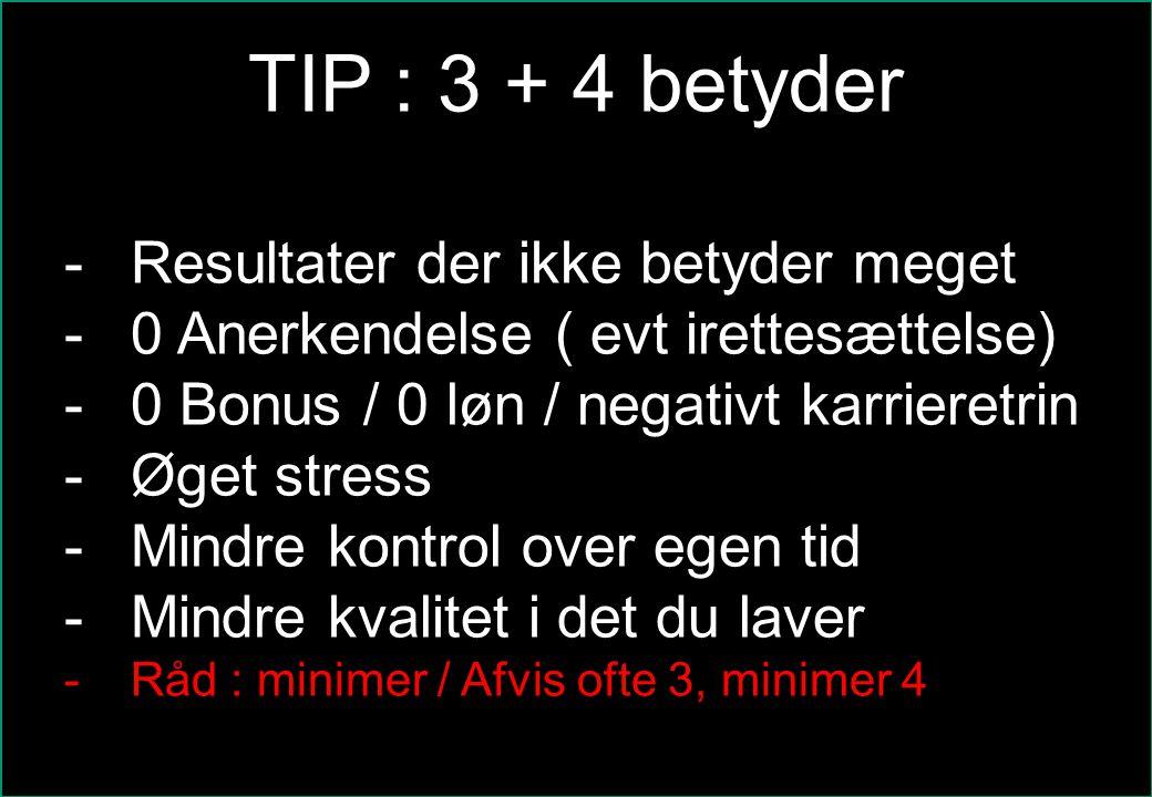 se@traincompany.dk TIP : 3 + 4 betyder -Resultater der ikke betyder meget -0 Anerkendelse ( evt irettesættelse) -0 Bonus / 0 løn / negativt karrieretrin -Øget stress -Mindre kontrol over egen tid -Mindre kvalitet i det du laver -Råd : minimer / Afvis ofte 3, minimer 4