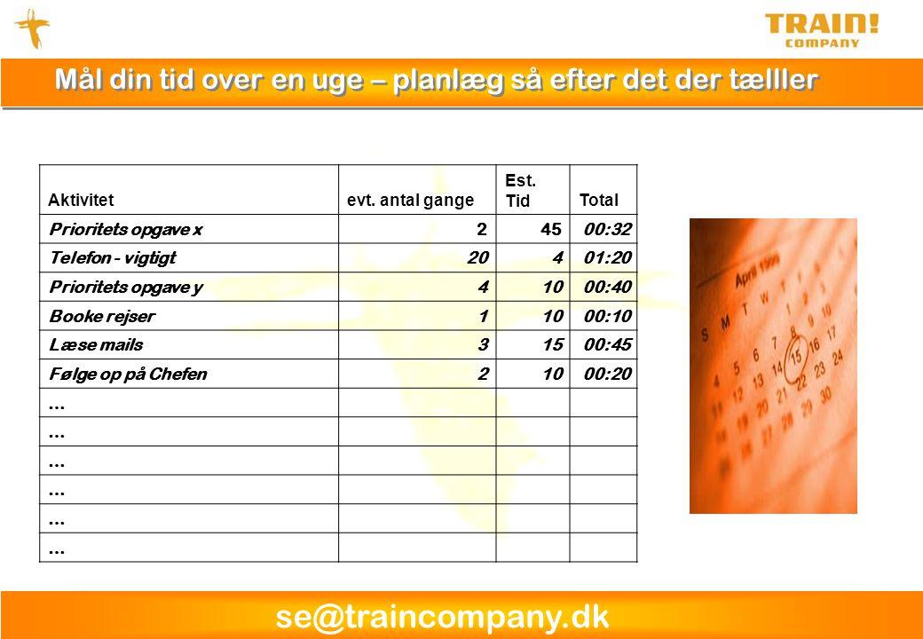 se@traincompany.dk Mål din tid over en uge – planlæg så efter det der tælller Aktivitetevt.