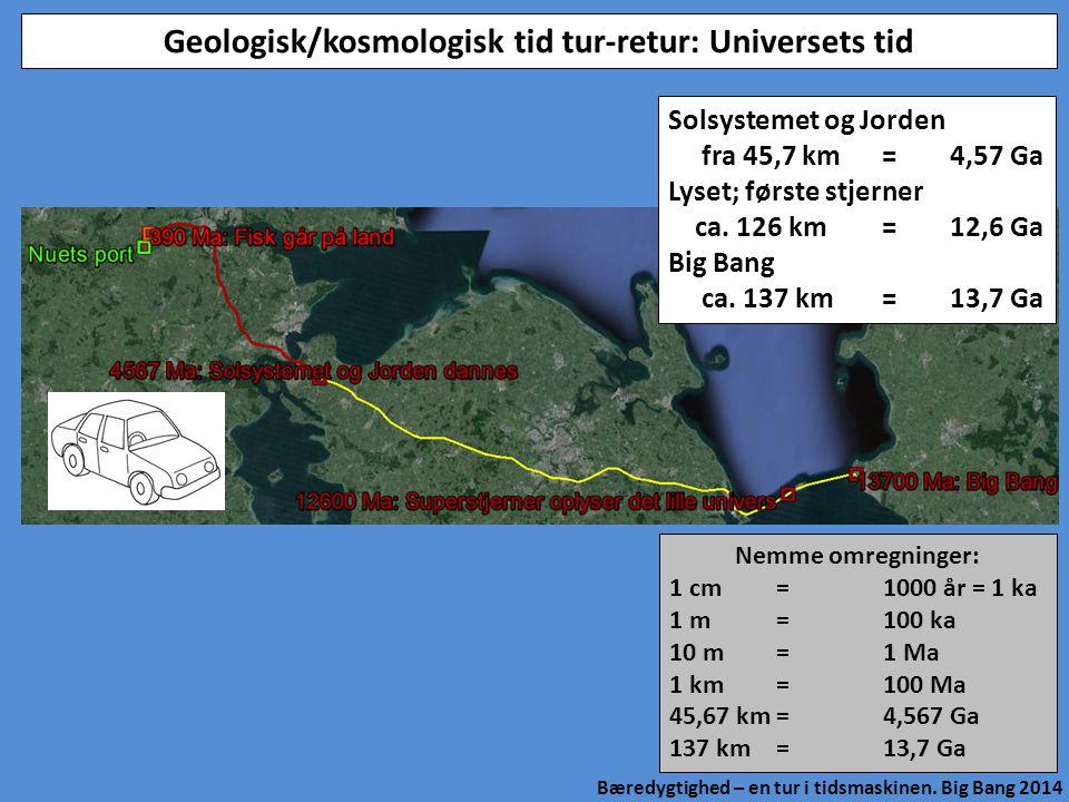 Nemme omregninger: 1 cm=1000 år = 1 ka 1 m=100 ka 10 m =1 Ma 1 km= 100 Ma 45,67 km=4,567 Ga 137 km=13,7 Ga Bæredygtighed – en tur i tidsmaskinen.