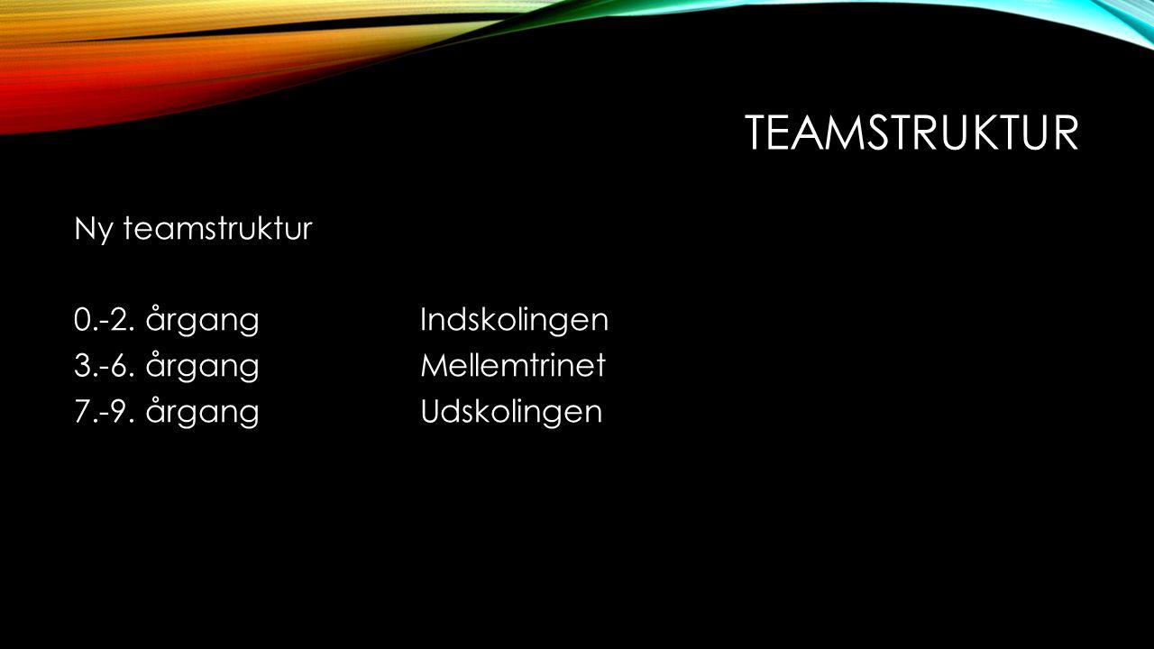 TEAMSTRUKTUR Ny teamstruktur 0.-2. årgangIndskolingen 3.-6. årgangMellemtrinet 7.-9. årgangUdskolingen