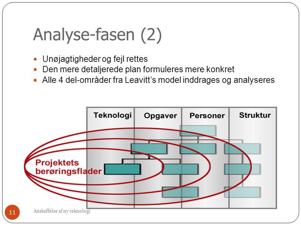 Analyse-fasen (2)  Unøjagtigheder og fejl rettes  Den mere detaljerede plan formuleres mere konkret  Alle 4 del-områder fra Leavitt's model inddrag
