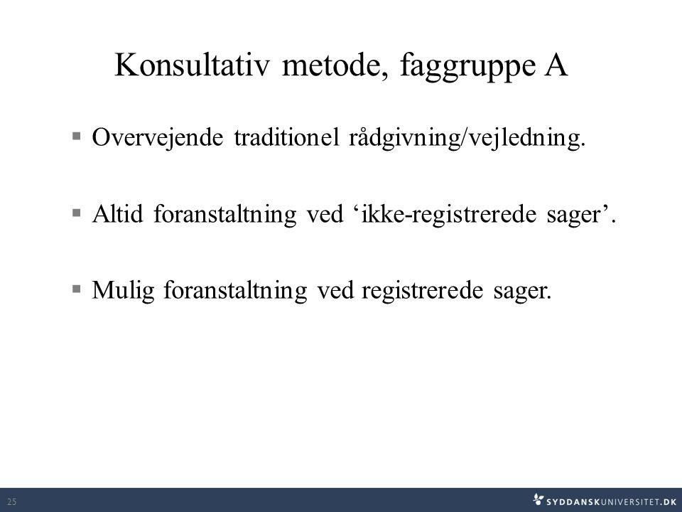 25 Konsultativ metode, faggruppe A  Overvejende traditionel rådgivning/vejledning.  Altid foranstaltning ved 'ikke-registrerede sager'.  Mulig fora