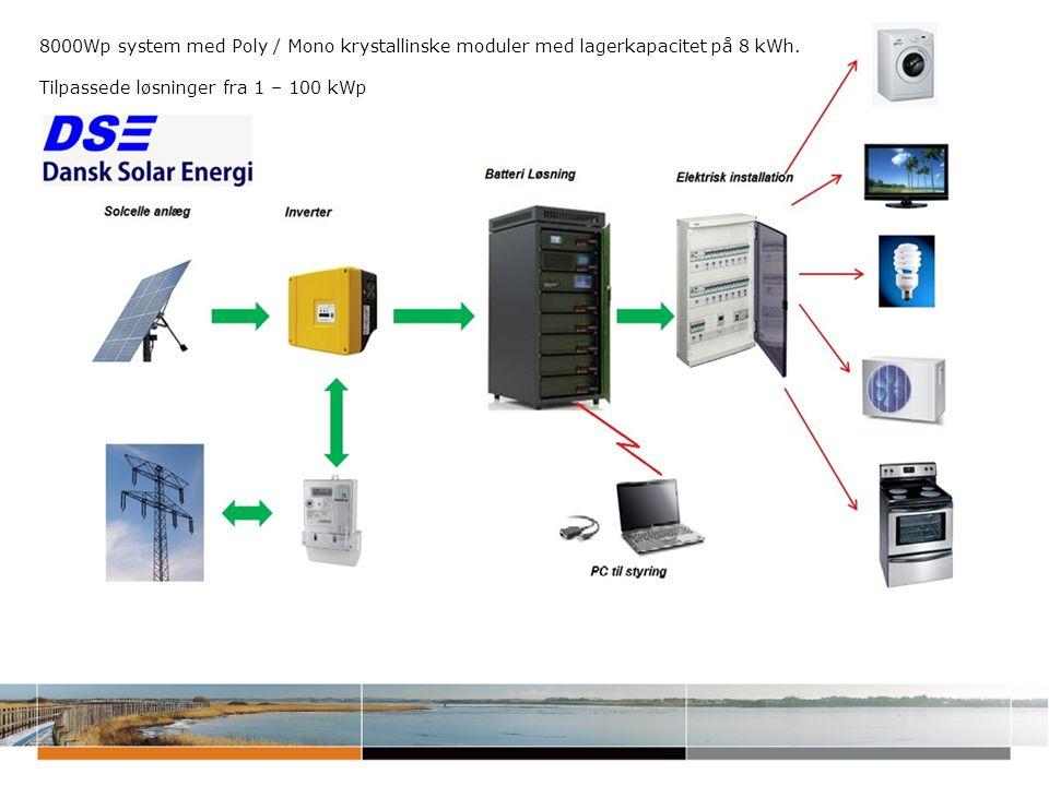 BATTERILØSNING TIL SOLCELLEANLÆG Nyhed 2013 Solens indstråling sker i dagtimerne når der ikke er forbrug i husstanden.