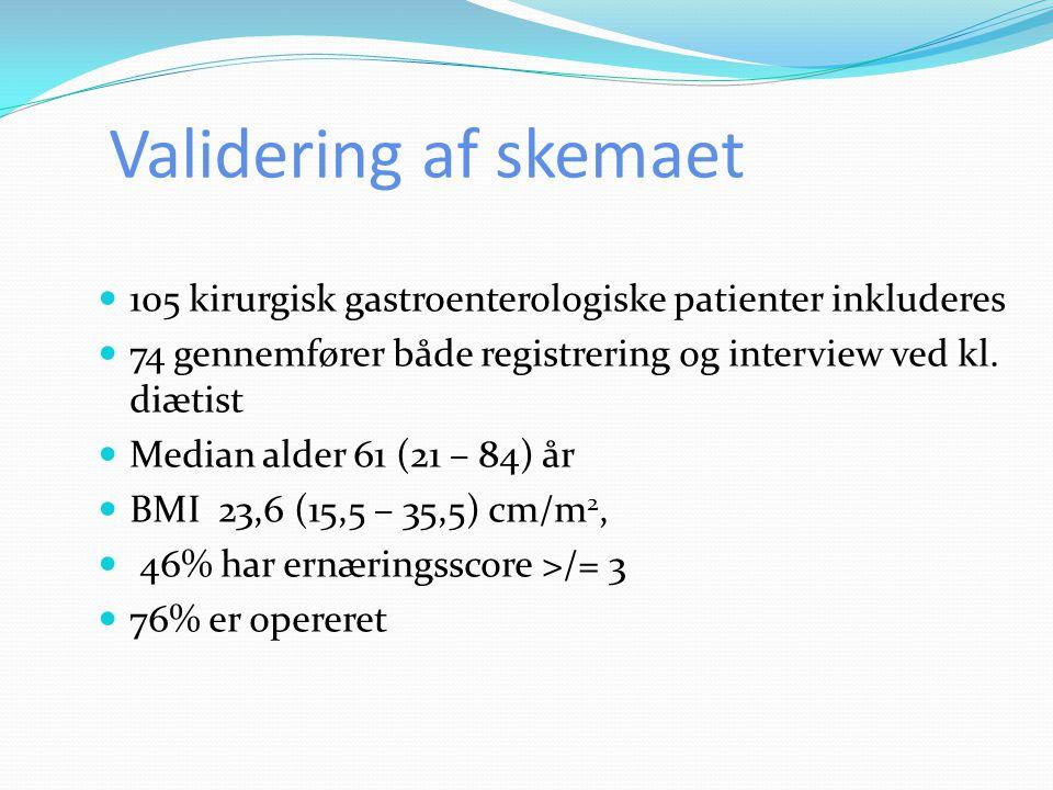 Validering af skemaet  105 kirurgisk gastroenterologiske patienter inkluderes  74 gennemfører både registrering og interview ved kl. diætist  Media
